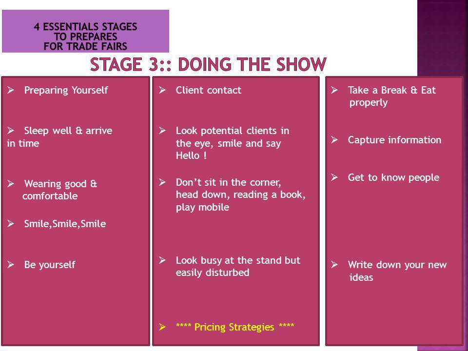 Stage 3:: Doing the Show Preparing Yourself Sleep well & arrive