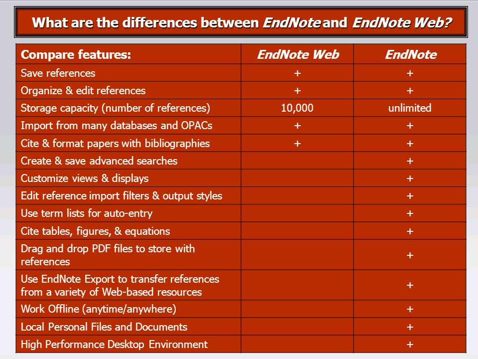 What are the differences between EndNote and EndNote Web