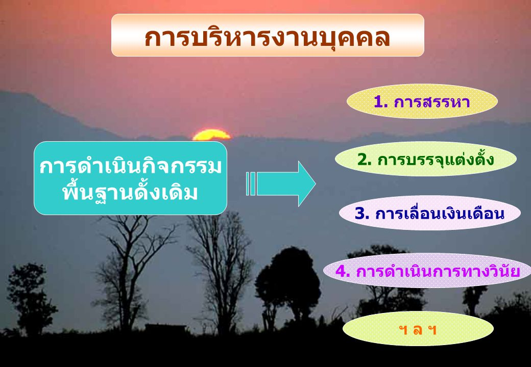4. การดำเนินการทางวินัย