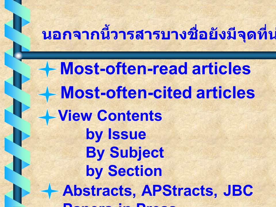 Most-often-read articles Most-often-cited articles