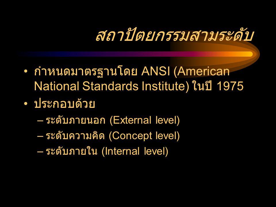 สถาปัตยกรรมสามระดับ กำหนดมาตรฐานโดย ANSI (American National Standards Institute) ในปี 1975. ประกอบด้วย.