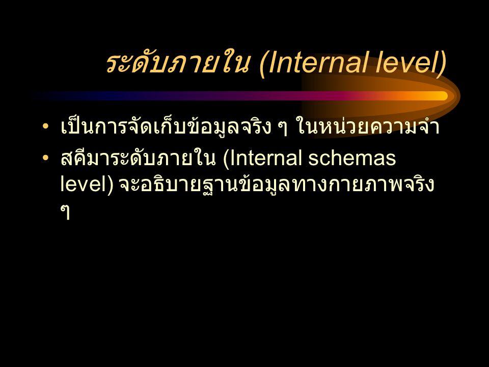 ระดับภายใน (Internal level)