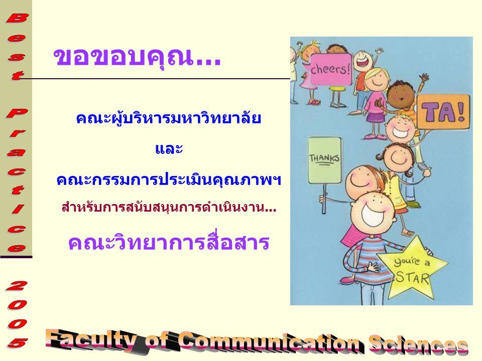 ขอขอบคุณ... Faculty of Communication Sciences คณะวิทยาการสื่อสาร