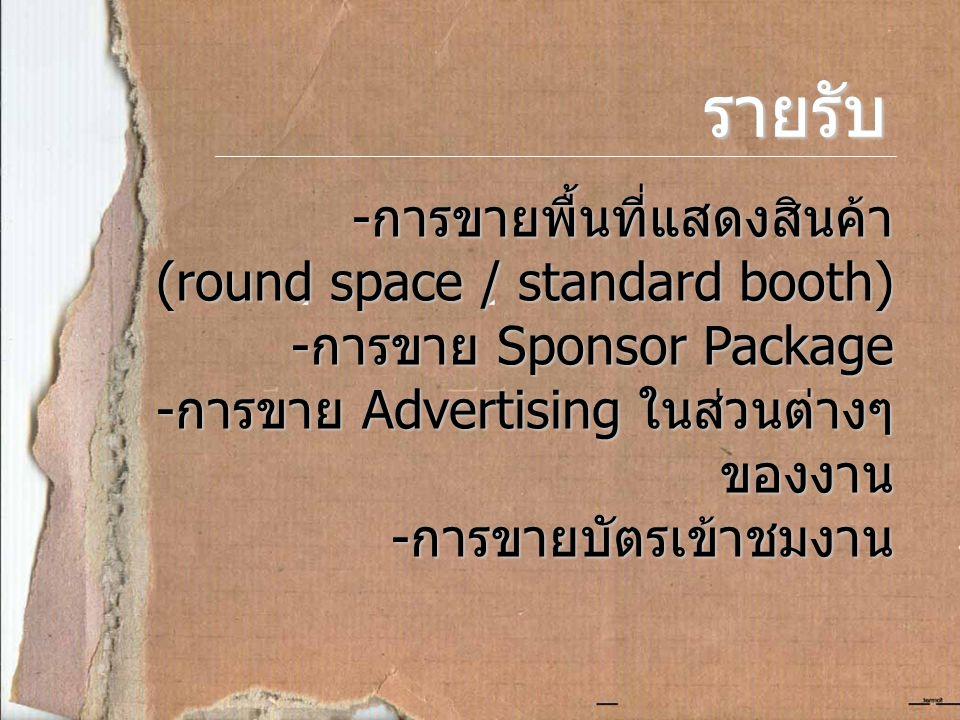 รายรับ การขายพื้นที่แสดงสินค้า (round space / standard booth)
