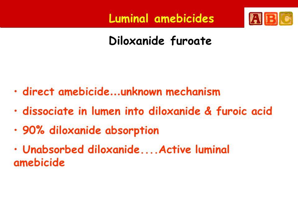 Luminal amebicides Diloxanide furoate
