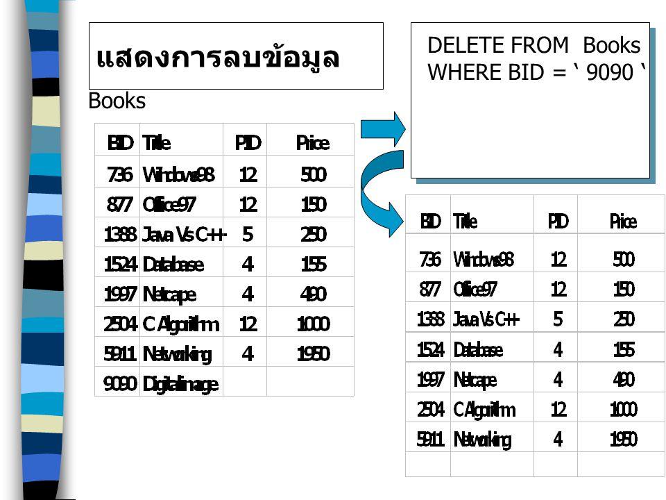 แสดงการลบข้อมูล DELETE FROM Books WHERE BID = ' 9090 ' Books