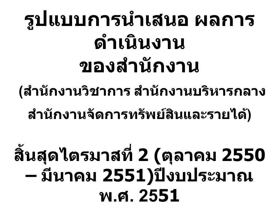 รูปแบบการนำเสนอ ผลการดำเนินงาน ของสำนักงาน (สำนักงานวิชาการ สำนักงานบริหารกลาง สำนักงานจัดการทรัพย์สินและรายได้) สิ้นสุดไตรมาสที่ 2 (ตุลาคม 2550 – มีนาคม 2551)ปีงบประมาณ พ.ศ.