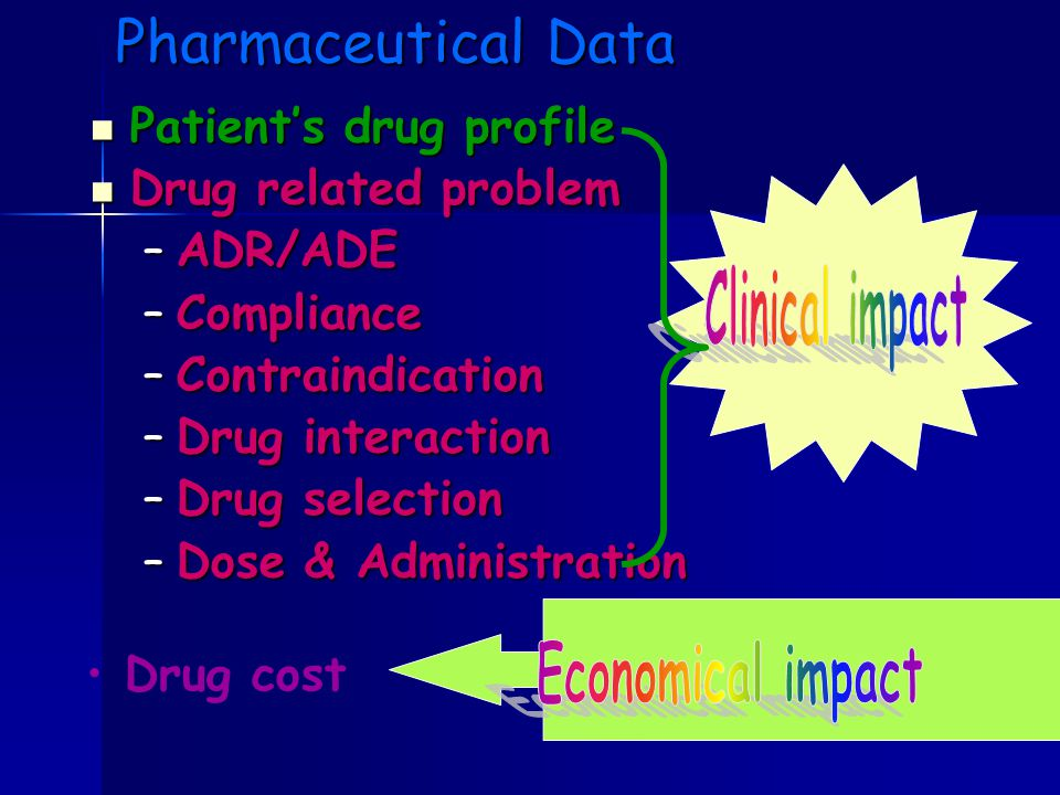 Pharmaceutical Data Clinical impact Economical impact