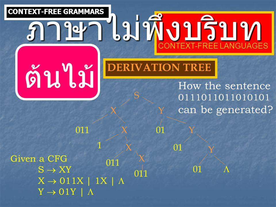 ภาษาไม่พึงบริบท ต้นไม้ DERIVATION TREE How the sentence