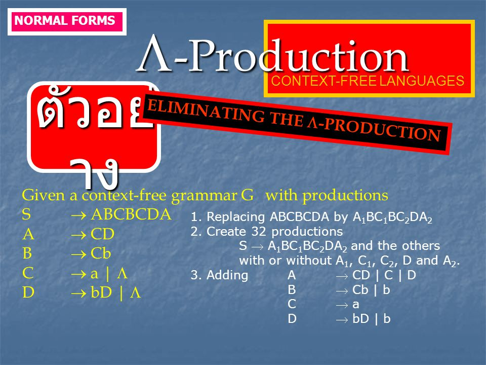 ตัวอย่าง -Production ELIMINATING THE -PRODUCTION