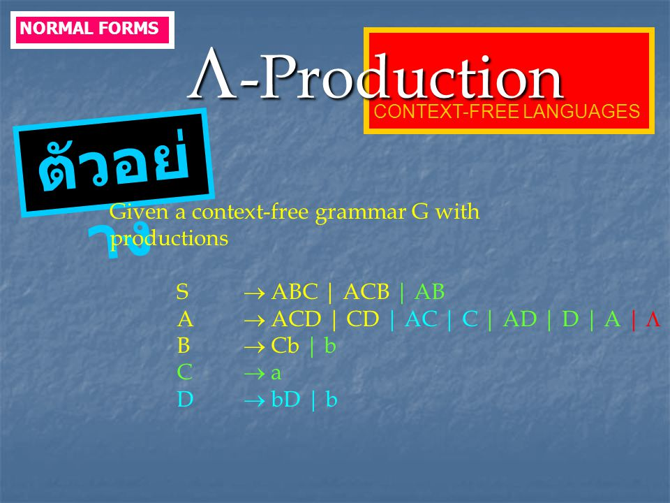 -Production ตัวอย่าง Given a context-free grammar G with productions