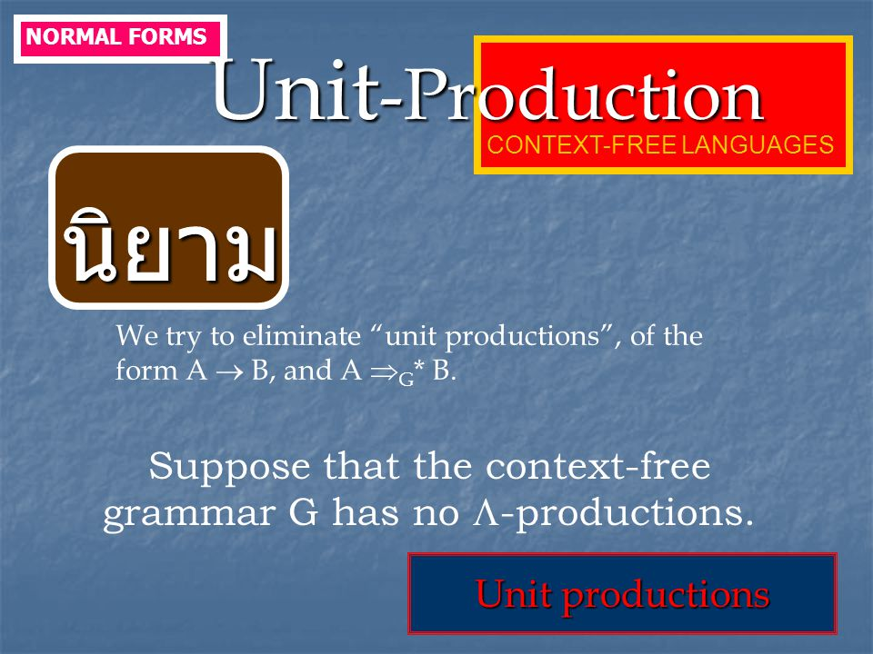 Suppose that the context-free grammar G has no -productions.