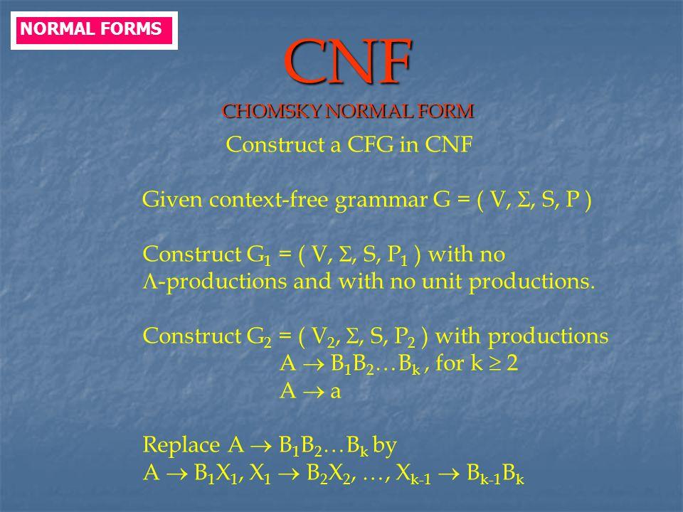 CNF CHOMSKY NORMAL FORM