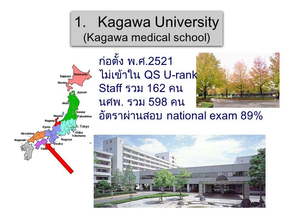 (Kagawa medical school)