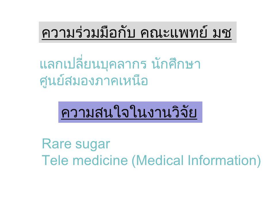 ความร่วมมือกับ คณะแพทย์ มช