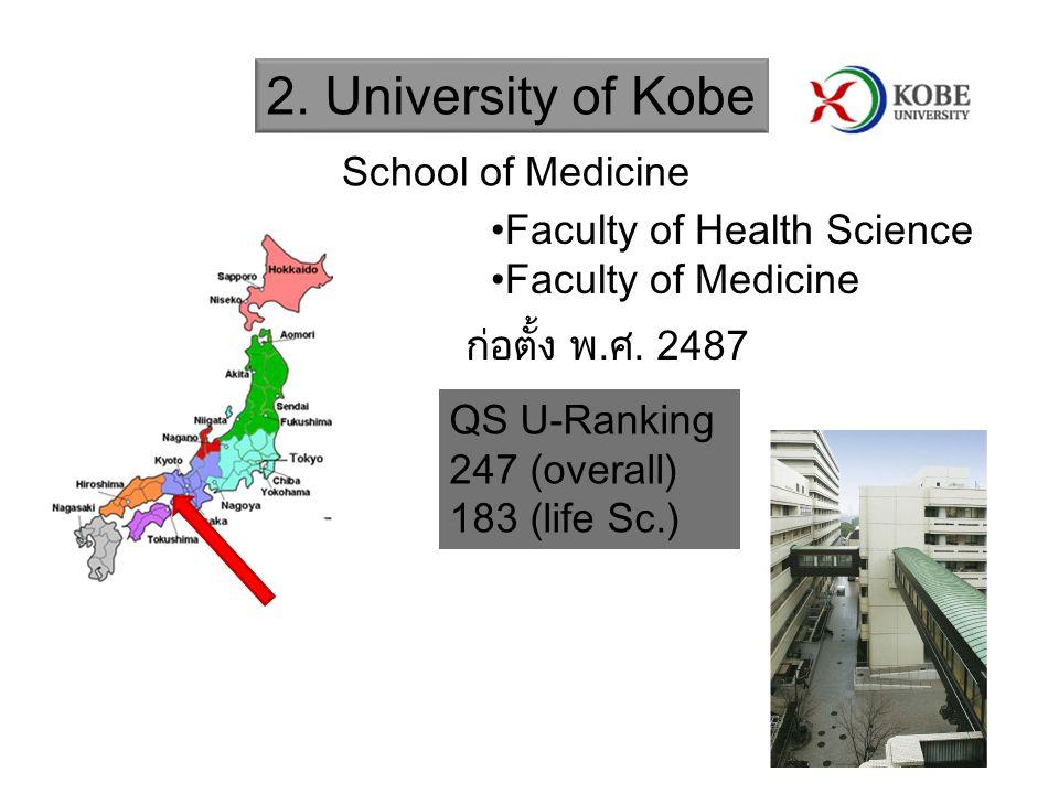 2. University of Kobe School of Medicine Faculty of Health Science