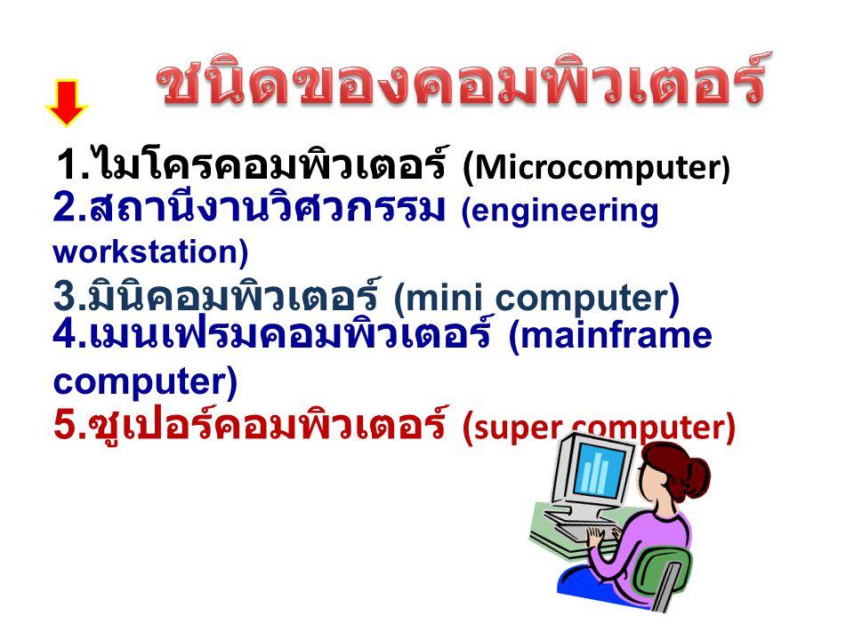 ชนิดของคอมพิวเตอร์ 1.ไมโครคอมพิวเตอร์ (Microcomputer)