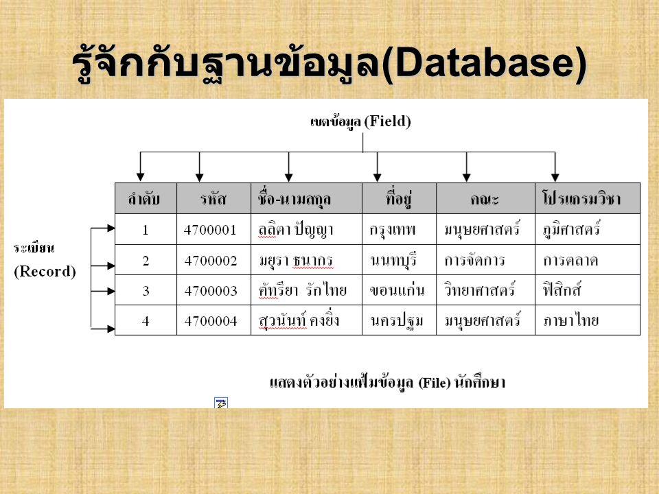 รู้จักกับฐานข้อมูล(Database)