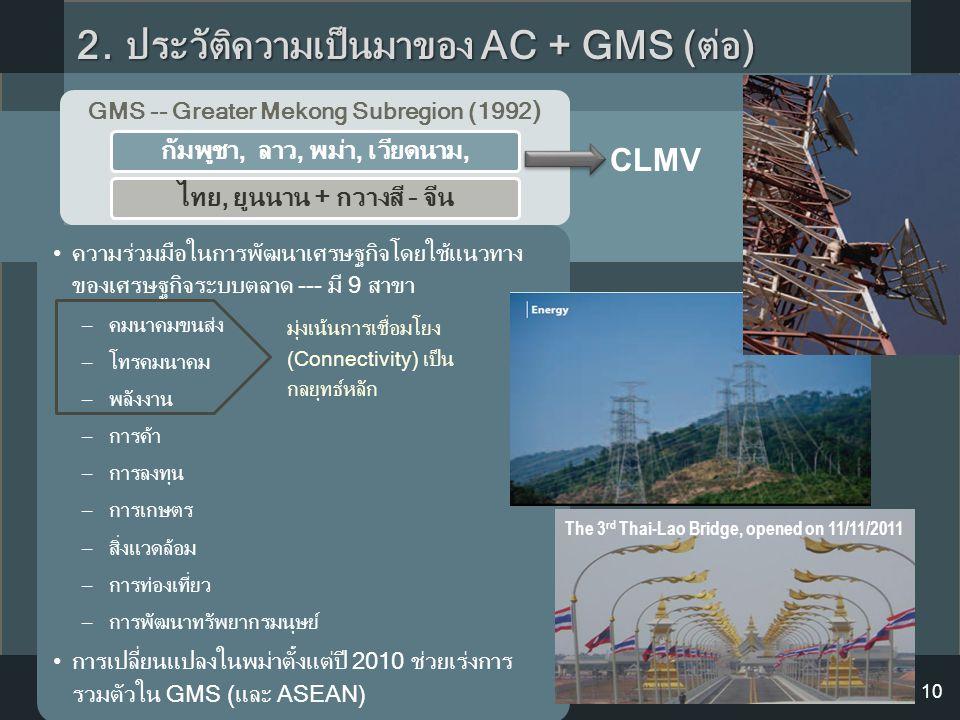 2. ประวัติความเป็นมาของ AC + GMS (ต่อ)