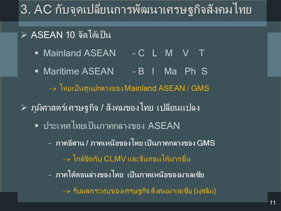 3. AC กับจุดเปลี่ยนการพัฒนาเศรษฐกิจสังคมไทย