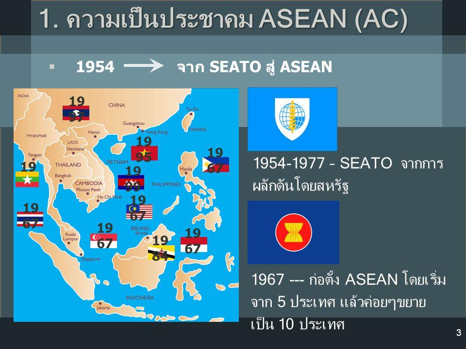 1. ความเป็นประชาคม ASEAN (AC)