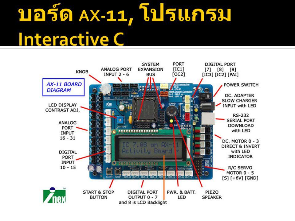 บอร์ด AX-11, โปรแกรม Interactive C
