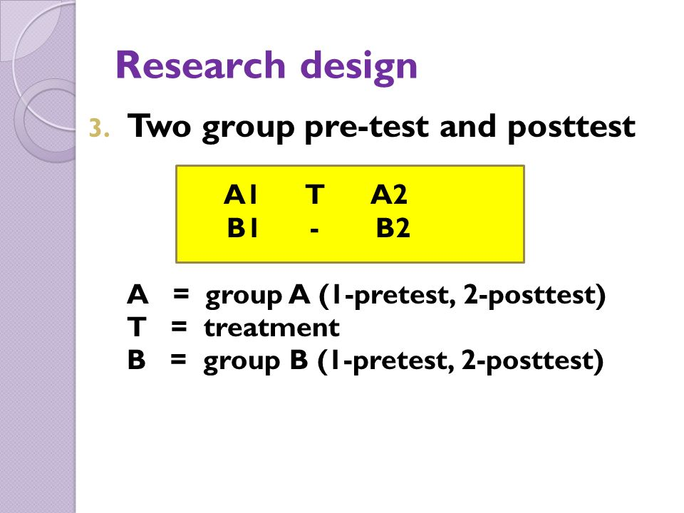 Research design Two group pre-test and posttest A1 T A2 B1 - B2