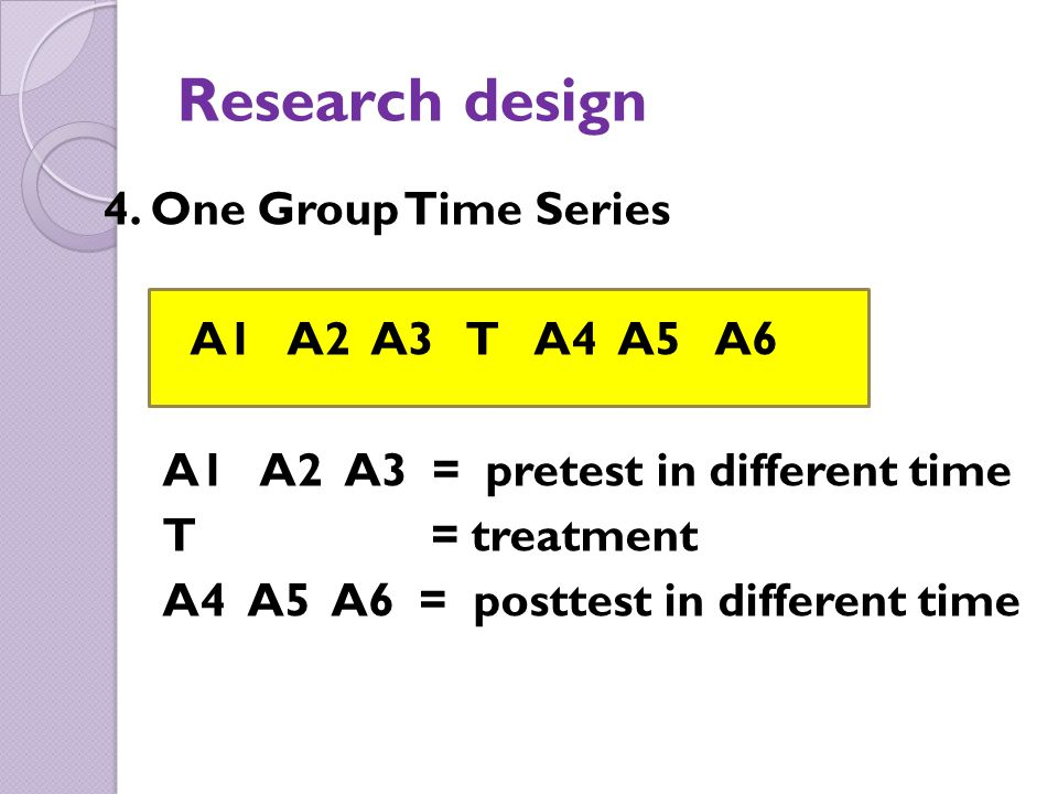 Research design 4. One Group Time Series A1 A2 A3 T A4 A5 A6