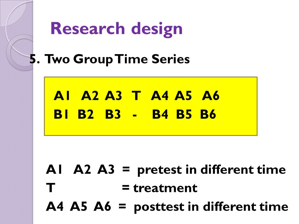 Research design 5. Two Group Time Series A1 A2 A3 T A4 A5 A6