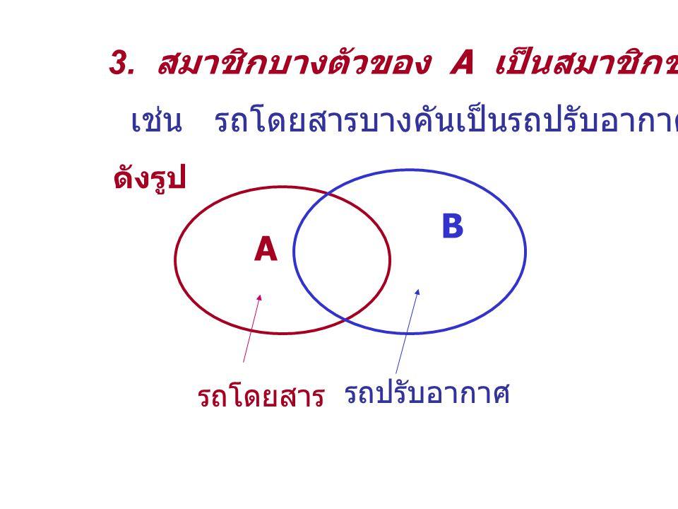 3. สมาชิกบางตัวของ A เป็นสมาชิกของ B