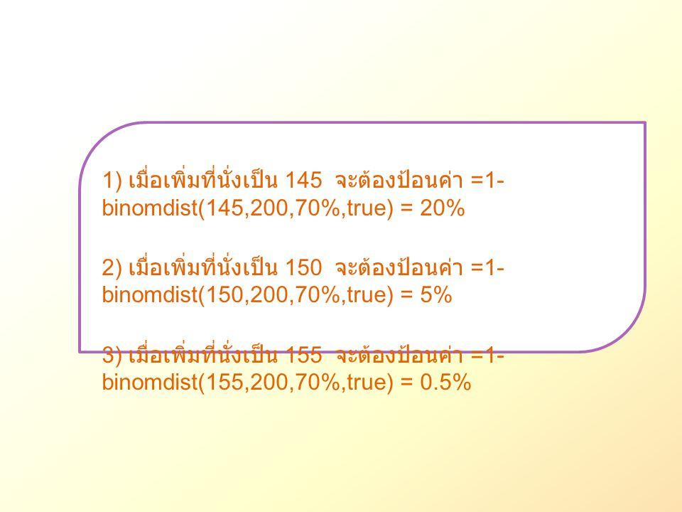 1) เมื่อเพิ่มที่นั่งเป็น 145 จะต้องป้อนค่า =1-binomdist(145,200,70%,true) = 20% 2) เมื่อเพิ่มที่นั่งเป็น 150 จะต้องป้อนค่า =1-binomdist(150,200,70%,true) = 5% 3) เมื่อเพิ่มที่นั่งเป็น 155 จะต้องป้อนค่า =1-binomdist(155,200,70%,true) = 0.5%