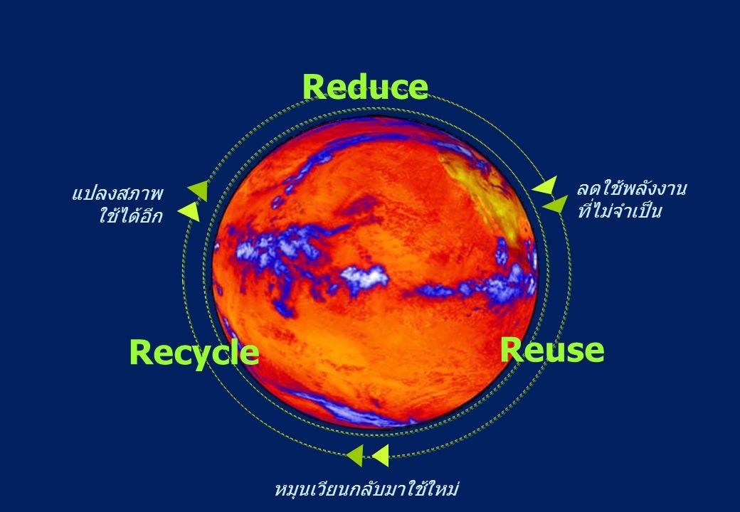 Reduce Reuse Recycle ลดใช้พลังงาน แปลงสภาพ ที่ไม่จำเป็น ใช้ได้อีก