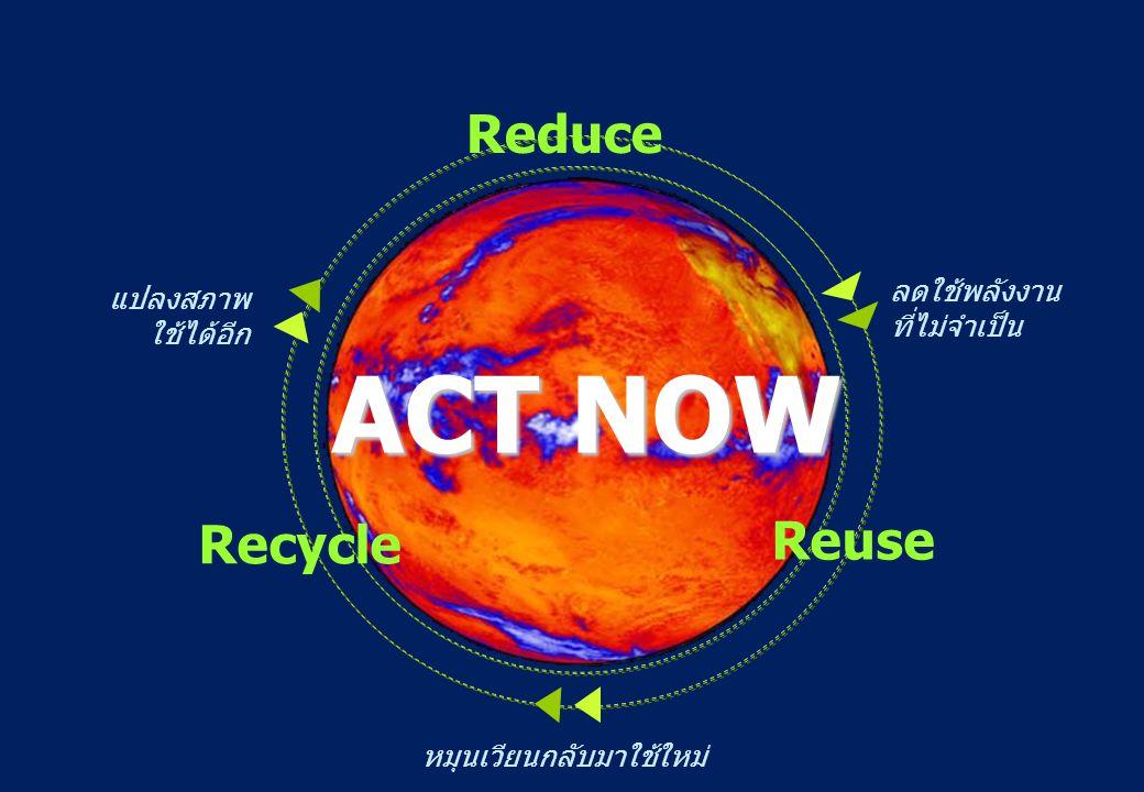 ACT NOW Reduce Reuse Recycle ลดใช้พลังงาน แปลงสภาพ ที่ไม่จำเป็น