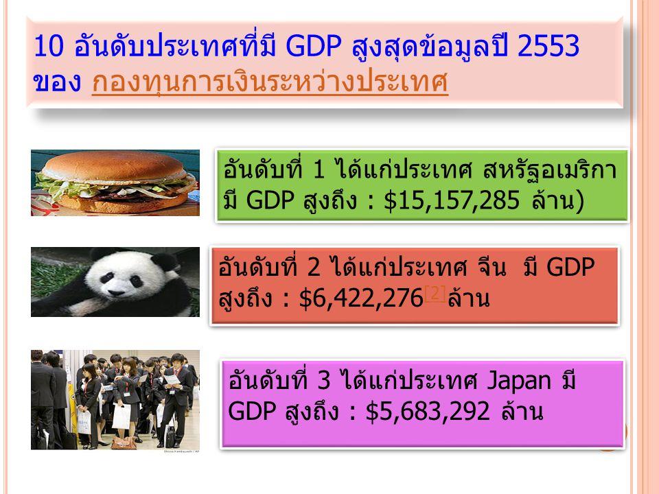 10 อันดับประเทศที่มี GDP สูงสุดข้อมูลปี 2553 ของ กองทุนการเงินระหว่างประเทศ