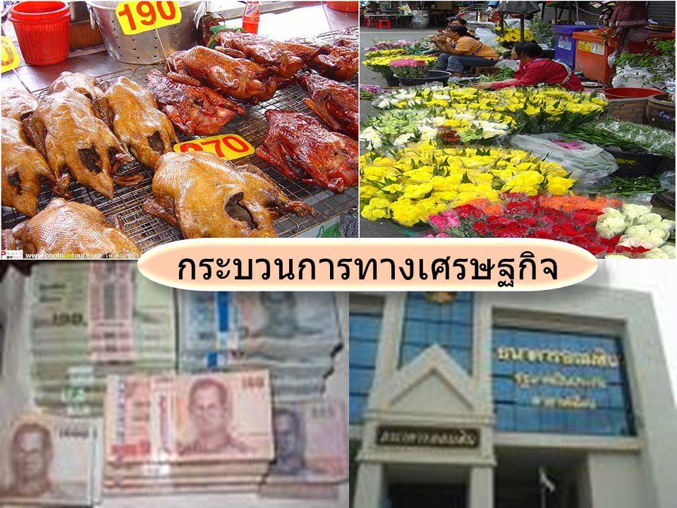 กระบวนการทางเศรษฐกิจ