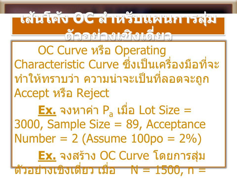 เส้นโค้ง OC สำหรับแผนการสุ่มตัวอย่างเชิงเดี่ยว