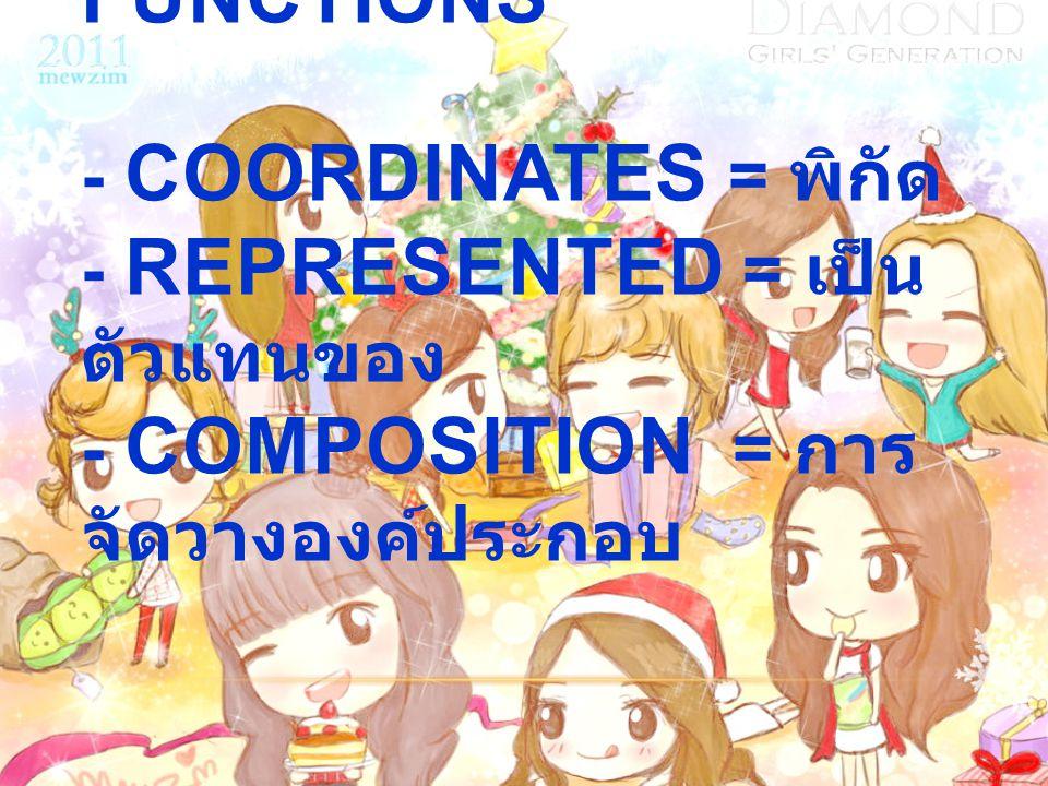 1.9 Inverse Functions - Coordinates = พิกัด - Represented = เป็นตัวแทนของ - Composition = การจัดวางองค์ประกอบ