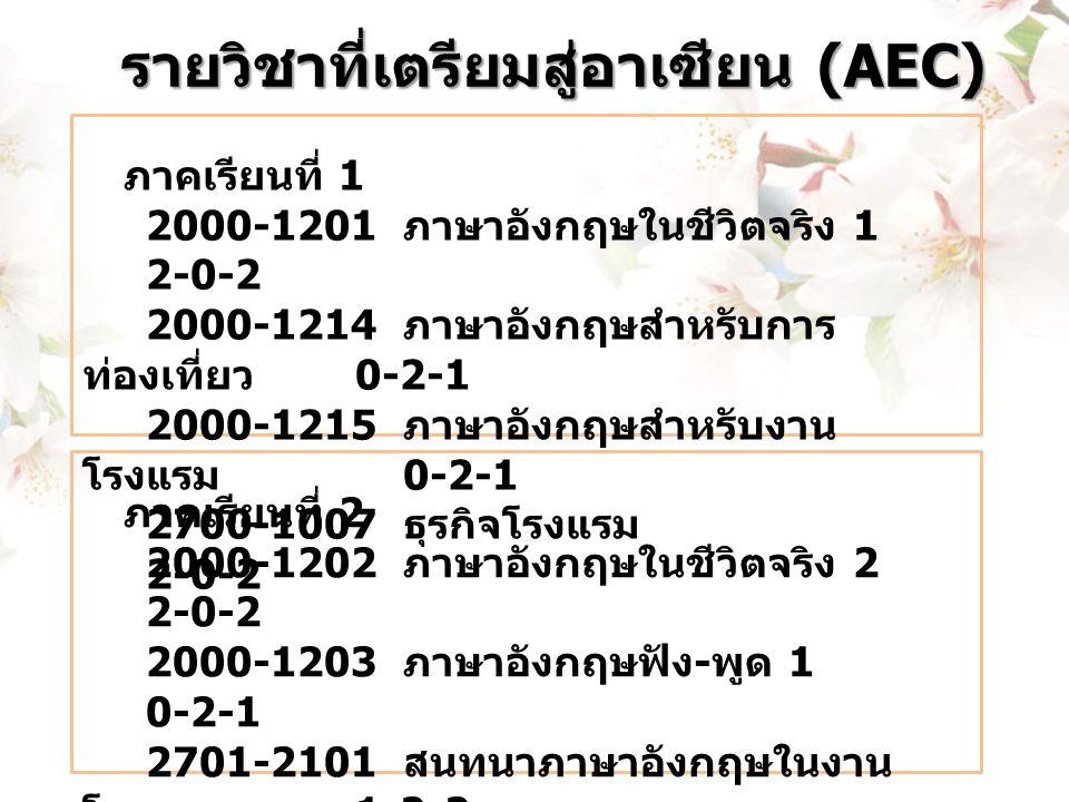 รายวิชาที่เตรียมสู่อาเซียน (AEC)