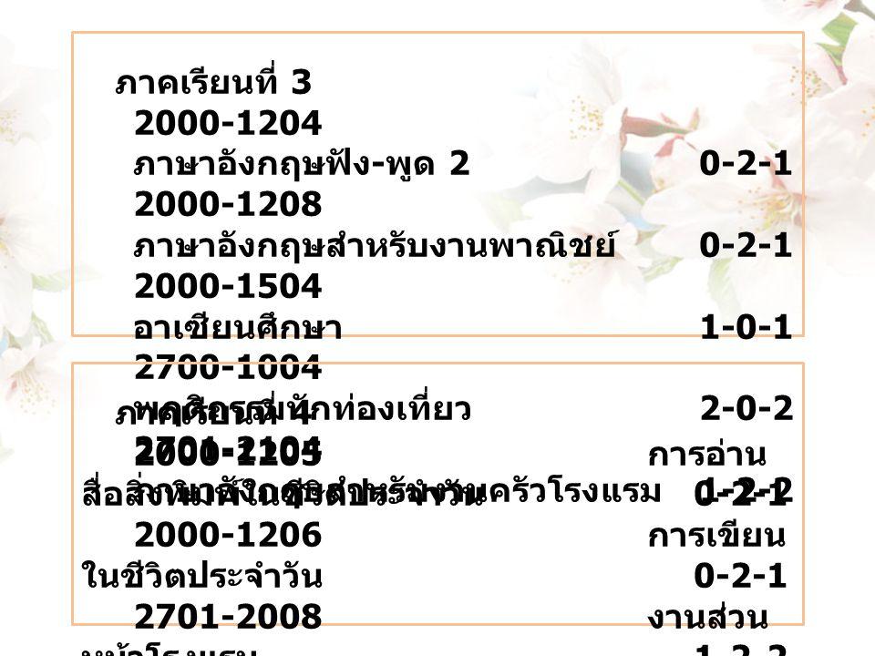 2000-1204 ภาษาอังกฤษฟัง-พูด 2 0-2-1