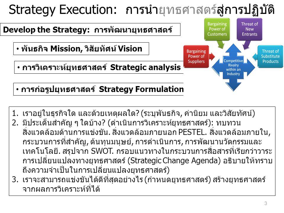 Strategy Execution: การนำยุทธศาสตร์สู่การปฏิบัติ