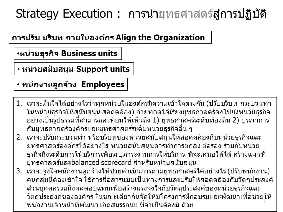 Strategy Execution : การนำยุทธศาสตร์สู่การปฏิบัติ
