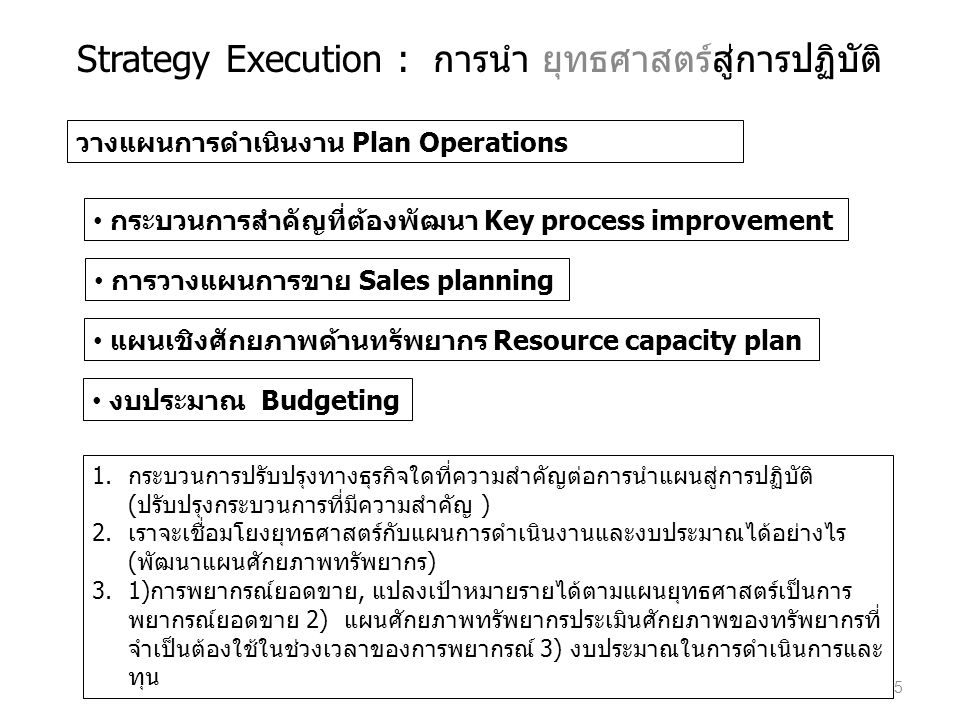 Strategy Execution : การนำ ยุทธศาสตร์สู่การปฏิบัติ