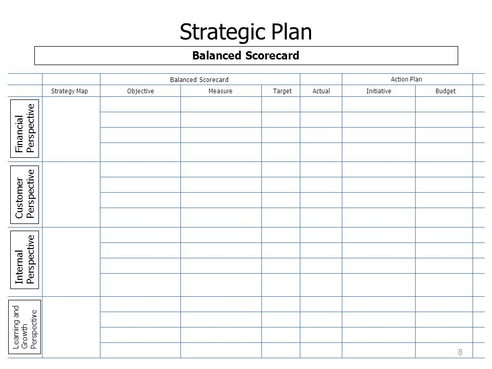 Strategic Plan Balanced Scorecard Perspective Financial Customer