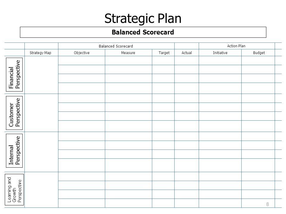 Strategic Plan Balanced Scorecard Perspective Financial Customer