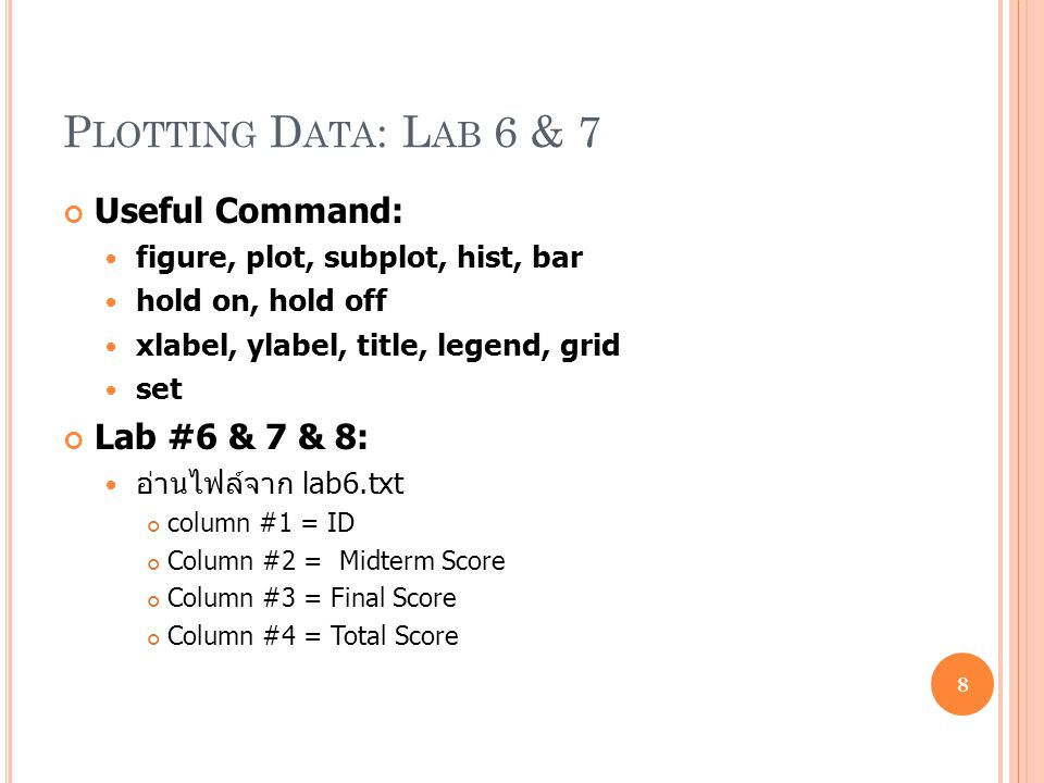 Plotting Data: Lab 6 & 7 Useful Command: Lab #6 & 7 & 8: