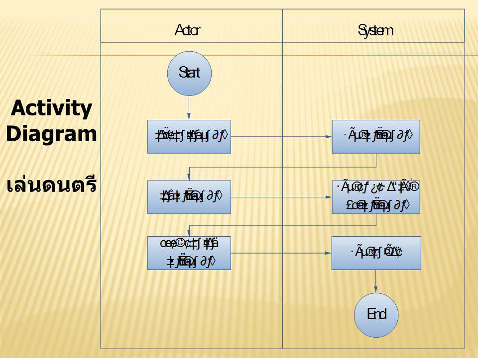 Activity Diagram เล่นดนตรี