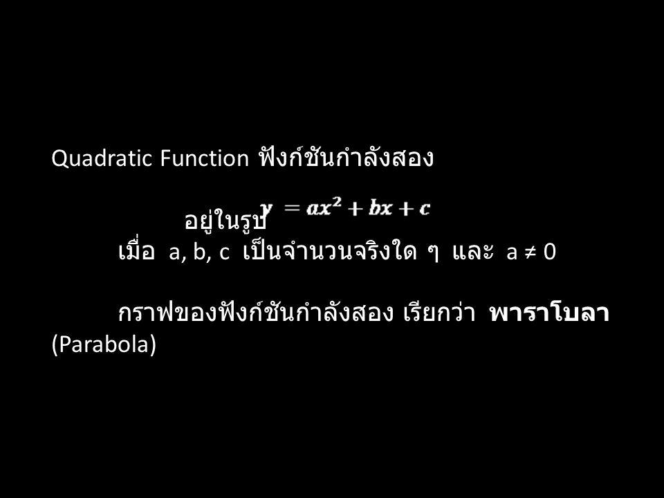 Quadratic Function ฟังก์ชันกำลังสอง