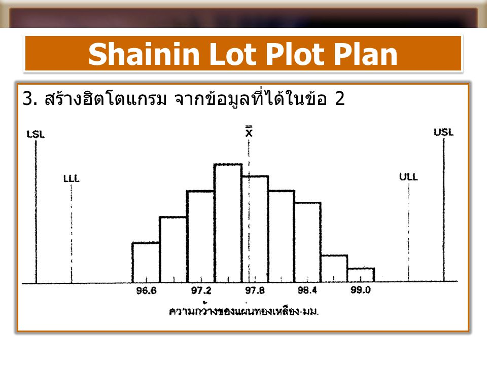 Shainin Lot Plot Plan 3. สร้างฮิตโตแกรม จากข้อมูลที่ได้ในข้อ 2