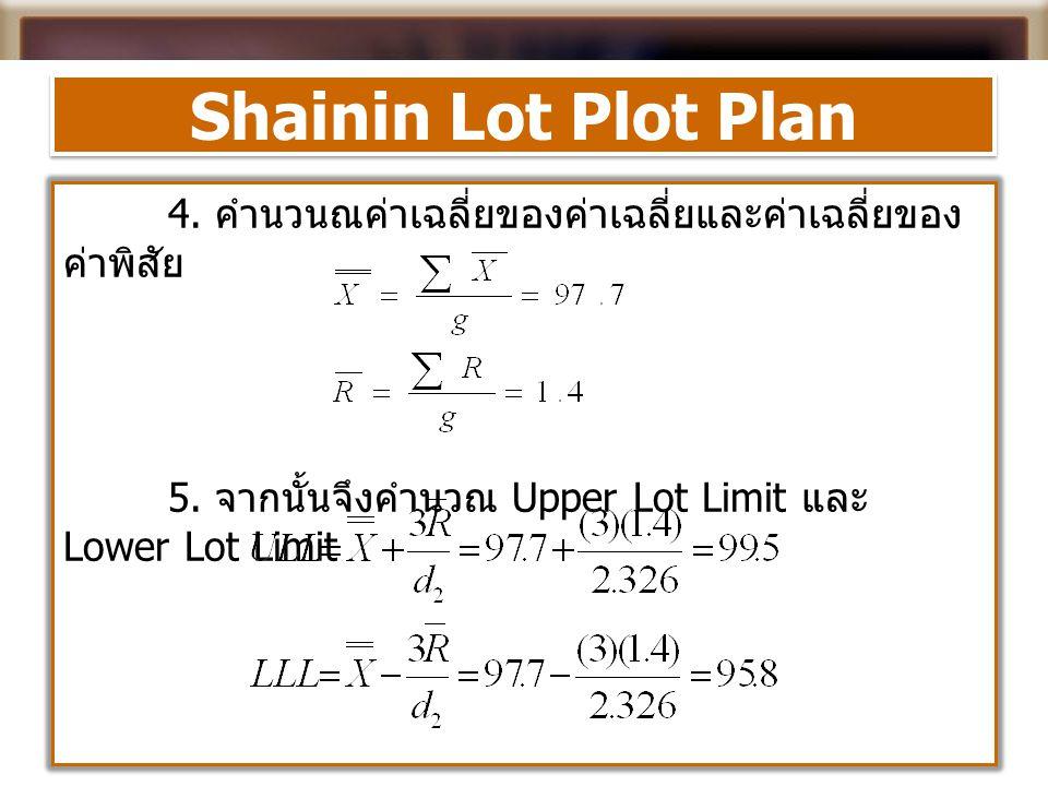 Shainin Lot Plot Plan 4. คำนวนณค่าเฉลี่ยของค่าเฉลี่ยและค่าเฉลี่ยของค่าพิสัย 5.