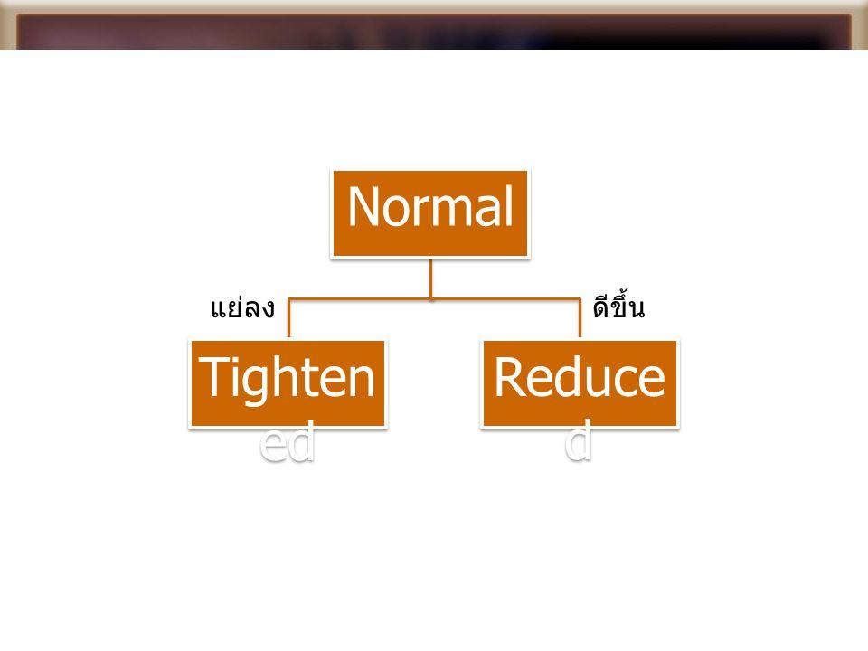 Normal แย่ลง ดีขึ้น Tightened Reduced